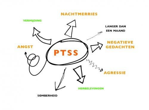 PTSS klachten